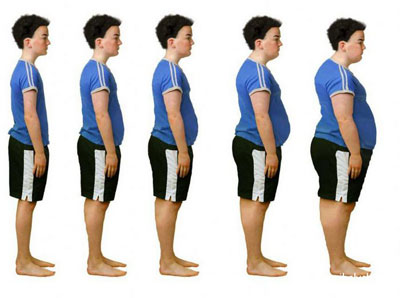 Норма белка в день для женщин для похудения