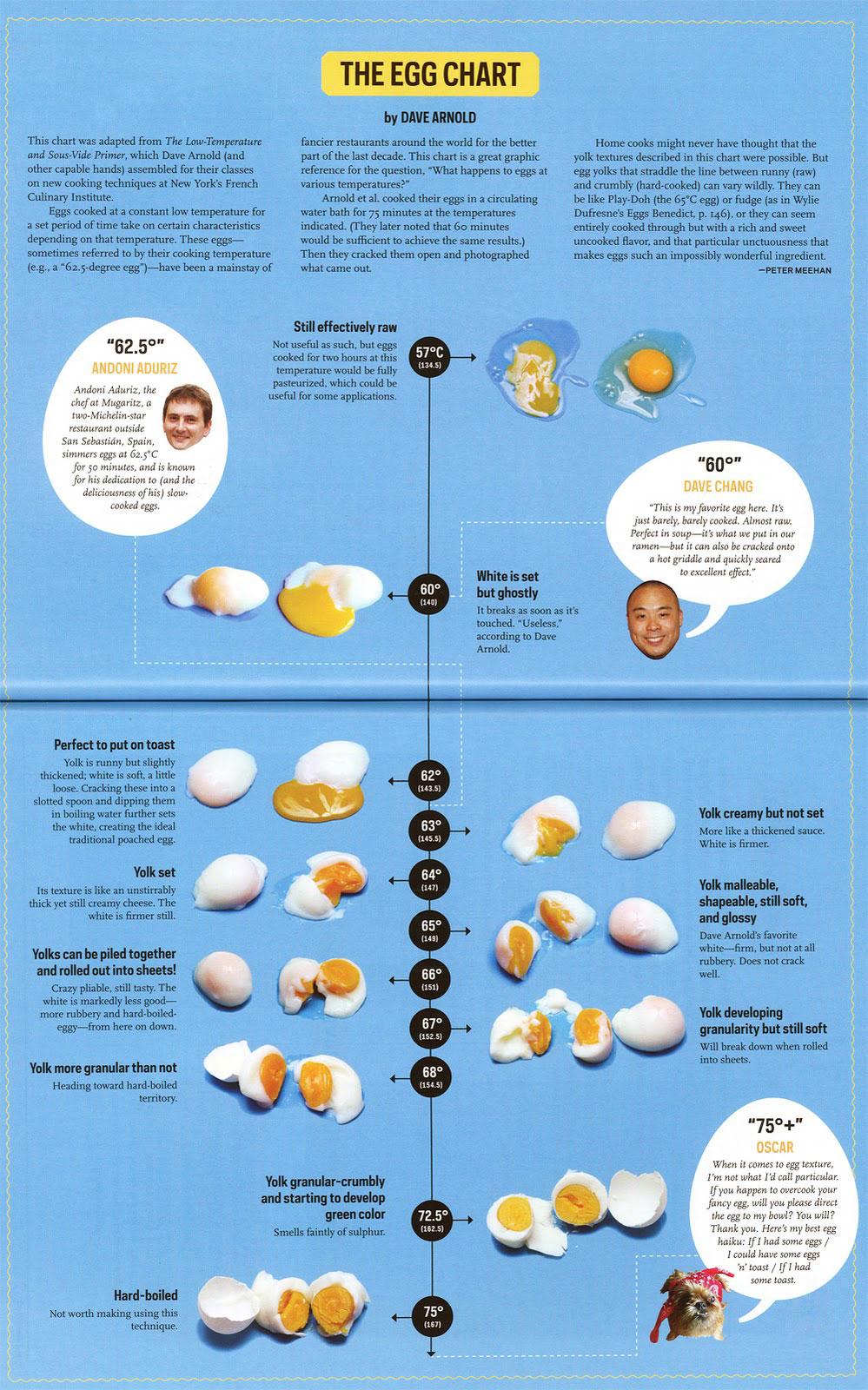 какие овощи можно при диете