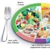 Принципы правильного питания: Опыт похудевшего на 25 кг