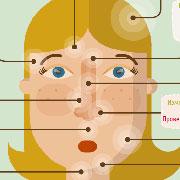 Как определить по лицу состояние здоровья? Признаки 8 болезней